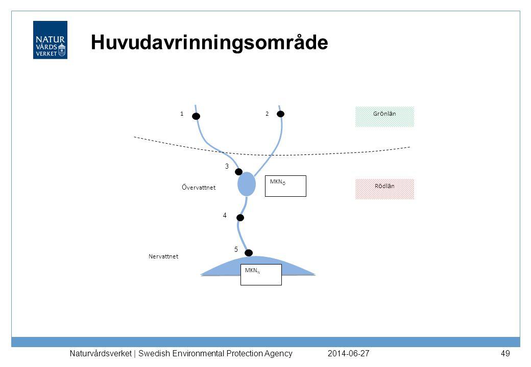 Huvudavrinningsområde 2014-06-27 Naturvårdsverket | Swedish Environmental Protection Agency 49 3 5 21 4 Gr ö nl ä n R ö dl ä n MKN N MKN Ö Ö vervattne