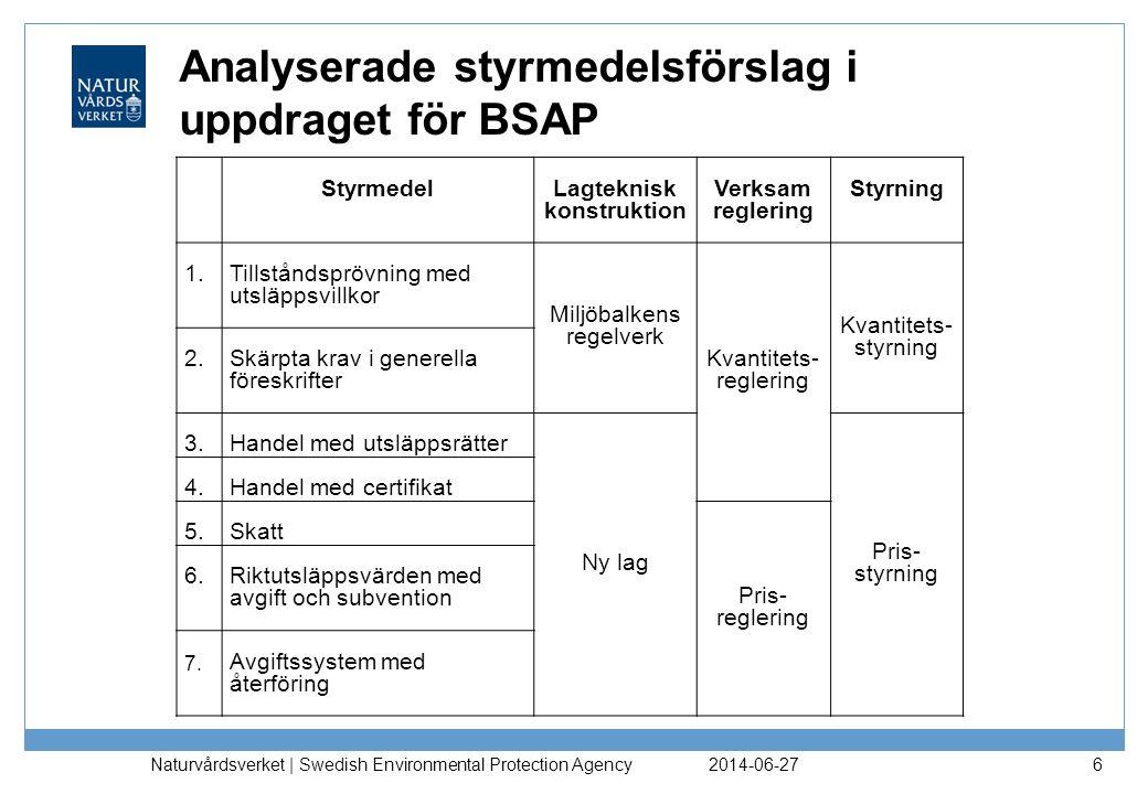 2014-06-27 Naturvårdsverket | Swedish Environmental Protection Agency 6 StyrmedelLagteknisk konstruktion Verksam reglering Styrning 1.Tillståndsprövni