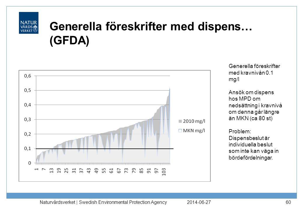 Generella föreskrifter med dispens… (GFDA) 2014-06-27 Naturvårdsverket | Swedish Environmental Protection Agency 60 Generella föreskrifter med kravniv