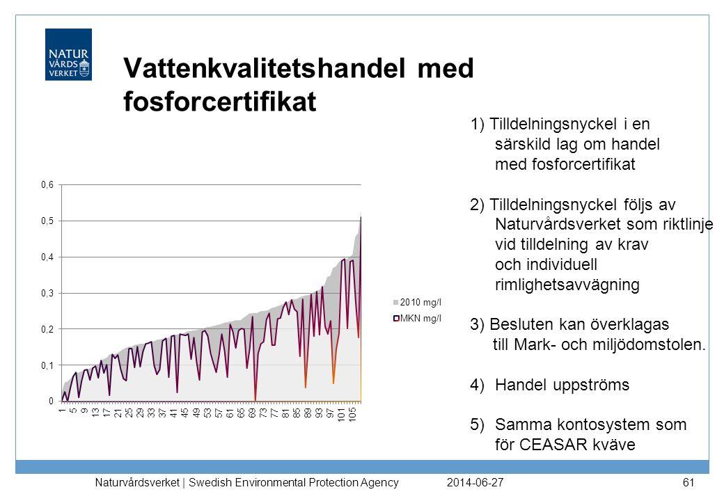 Vattenkvalitetshandel med fosforcertifikat 2014-06-27 Naturvårdsverket | Swedish Environmental Protection Agency 61 1) Tilldelningsnyckel i en särskil