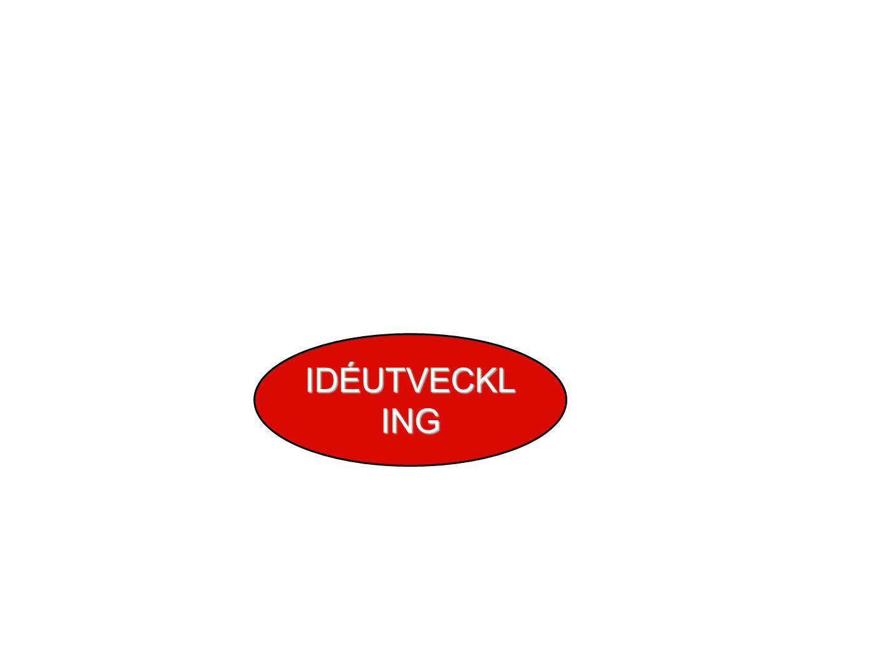 Kunna ta del av inspirationsmate rial IDÉUTVECKL ING Pedagogiska rummet