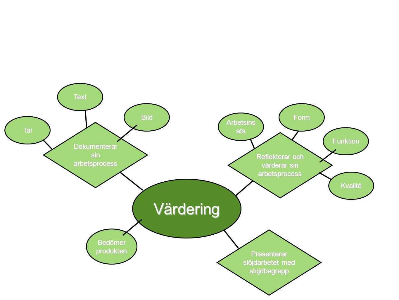 Värdering av arbetsprocessen