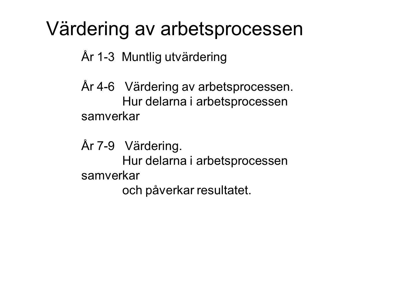 År 1-3 Muntlig utvärdering År 4-6 Värdering av arbetsprocessen. Hur delarna i arbetsprocessen samverkar År 7-9 Värdering. Hur delarna i arbetsprocesse