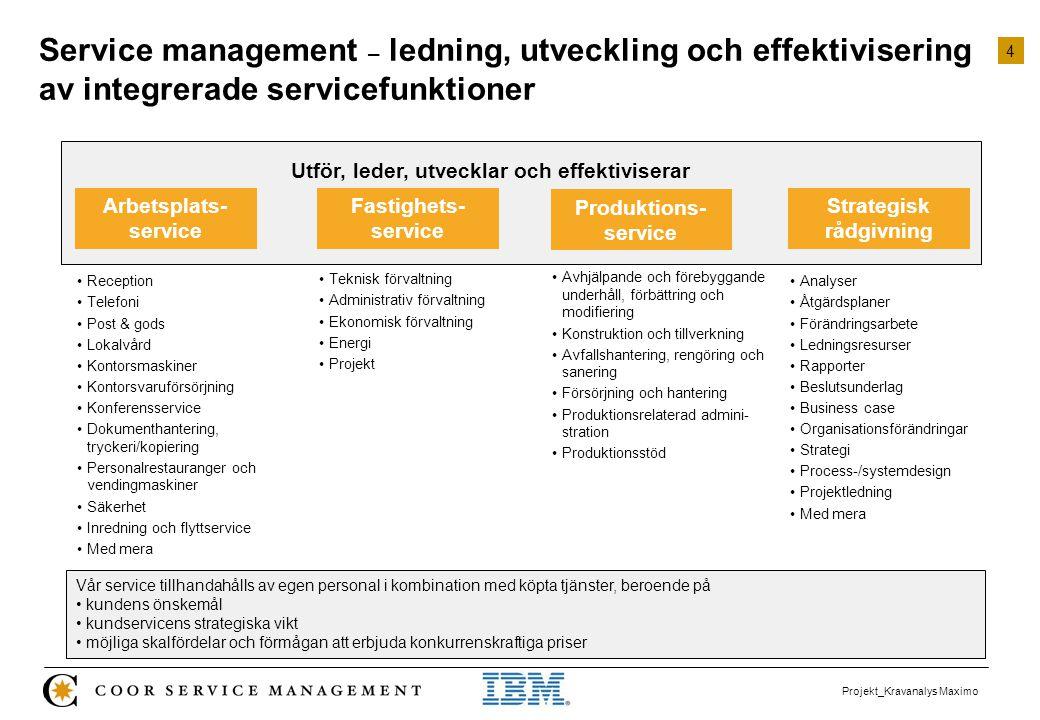 4 Projekt_Kravanalys Maximo Service management – ledning, utveckling och effektivisering av integrerade servicefunktioner Arbetsplats- service Fastigh