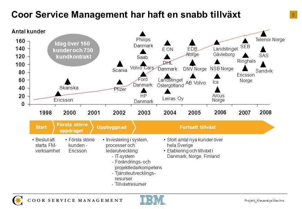 6 Projekt_Kravanalys Maximo  Presentation av Coor Service Management  Processkonsulter inom IBM  Bakgrund  Metodik för nulägesanalys  Övergripande findings från nulägesanalysen  Metodik för framtidsläge  Övergripande rekommendationer för framtidsläge  Nästa steg Innehåll