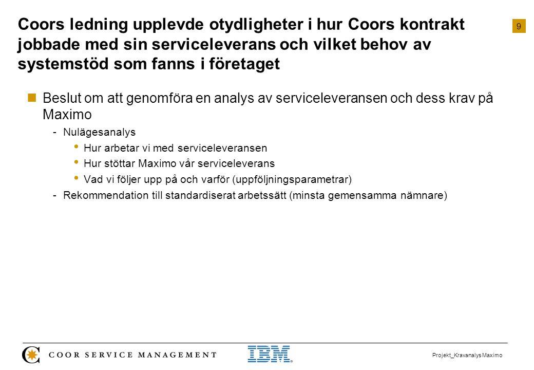 10 Projekt_Kravanalys Maximo  Presentation av Coor Service Management  Processkonsulter inom IBM  Bakgrund  Metodik för nulägesanalys  Övergripande findings från nulägesanalysen  Metodik för framtidsläge  Övergripande rekommendationer för framtidsläge  Nästa steg Innehåll