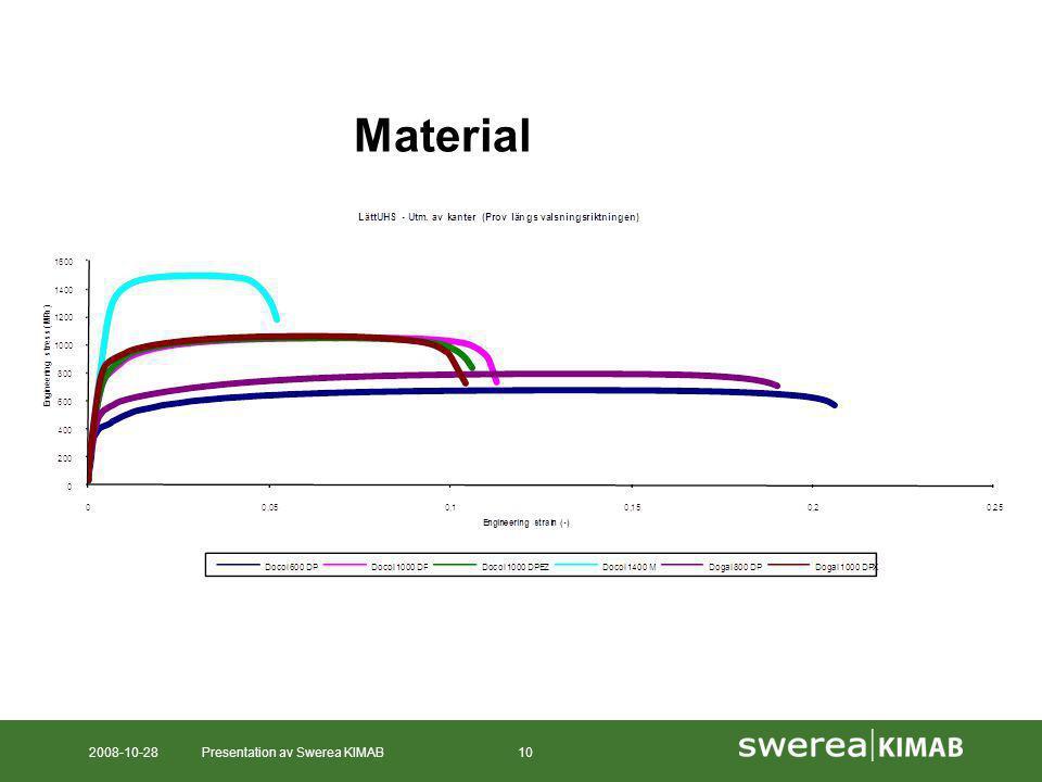 2008-10-28Presentation av Swerea KIMAB10 Material
