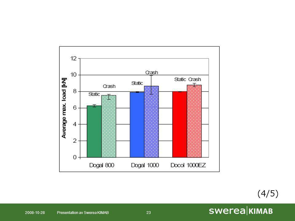 2008-10-28Presentation av Swerea KIMAB23 (4/5)