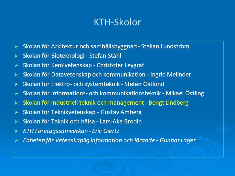KTH-Skolor   Skolan för Arkitektur och samhällsbyggnad - Stellan Lundström   Skolan för Bioteknologi - Stefan Ståhl   Skolan för Kemivetenskap -