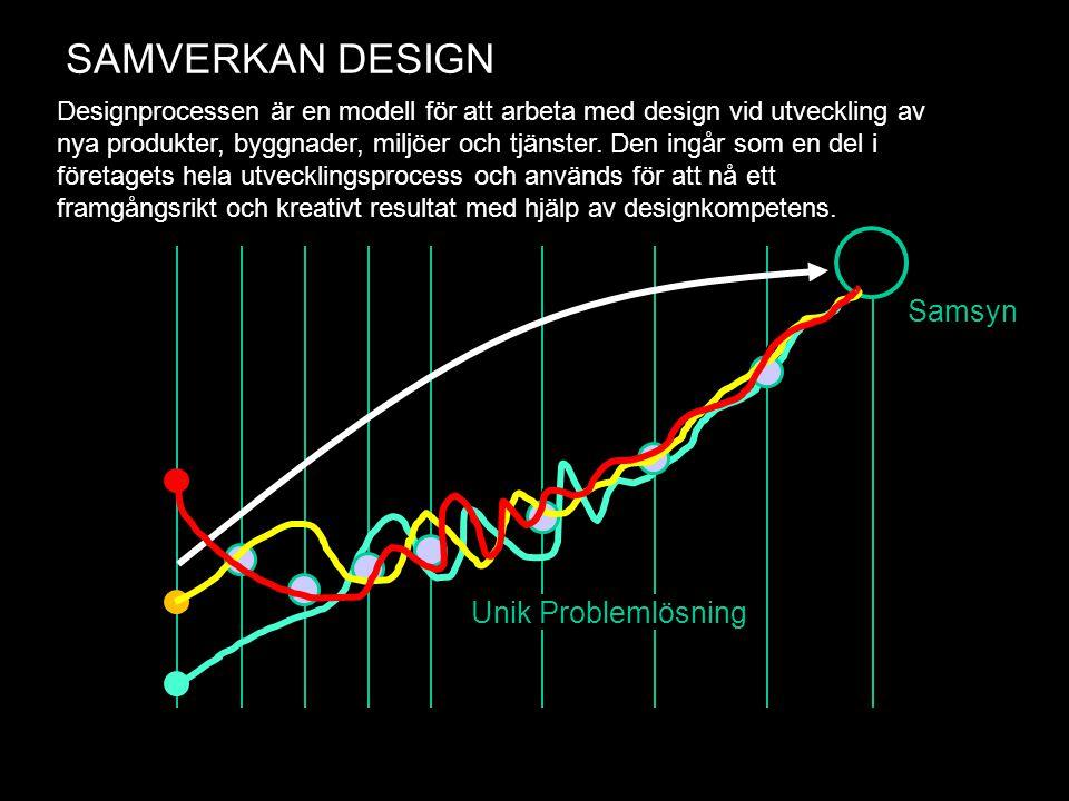 SAMVERKAN DESIGN Designprocessen är en modell för att arbeta med design vid utveckling av nya produkter, byggnader, miljöer och tjänster. Den ingår so