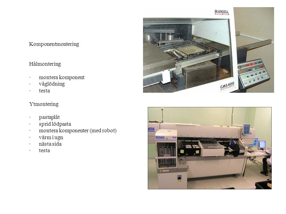 Komponentmontering Hålmontering · montera komponent · våglödning · testa Ytmontering · pastaplåt · sprid lödpasta · montera komponenter (med robot) ·