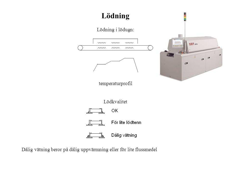 Lödning Lödning i lödugn: temperaturprofil Lödkvalitet Dålig vätning beror på dålig uppvärmning eller för lite flussmedel