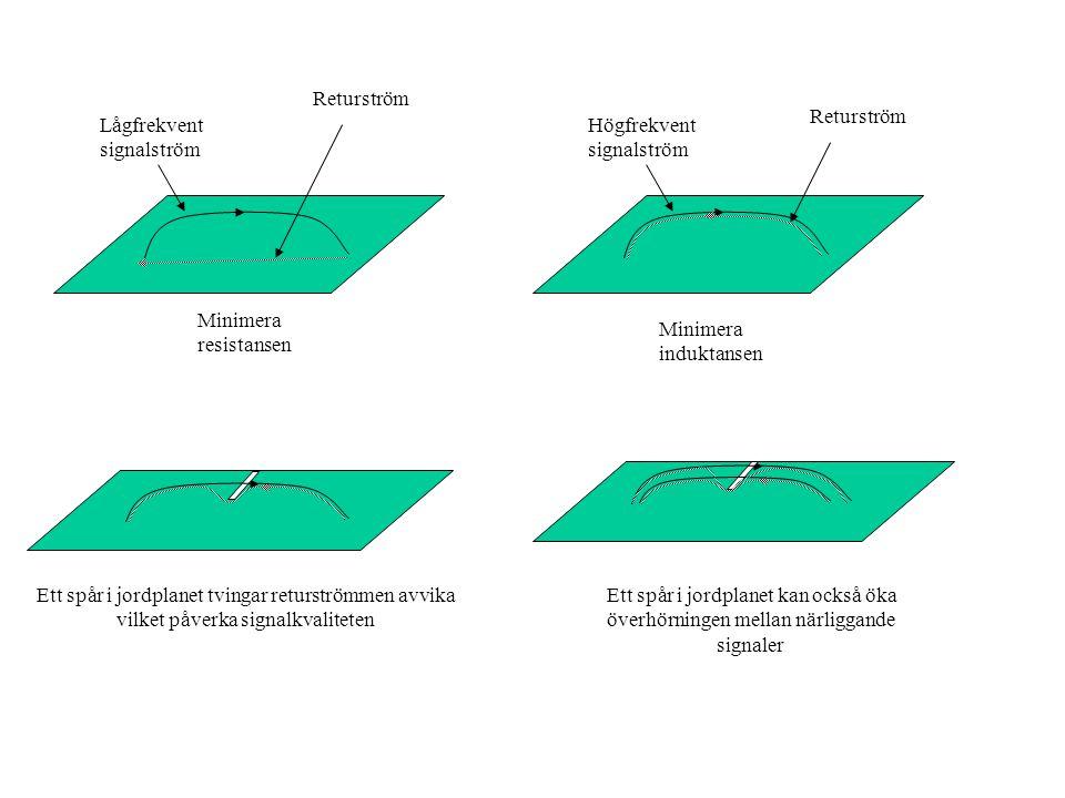 Börja med att skapa ett schema Bestäm kortstorlek – form, silkscreen tryck, monteringshål, placerings- och routing zoner se till att det finns mönster för varje komponent – paddar, hål, vior och komponenttryck koppla schemasymboler med ben till komponentmönster med paddar paketera kretskortsdata – översätt schema med symboler till komponentmönster och nätlista placera komponenter på kort (sida, position, orientering, ref nr) – manuellt, automatiskt eller kombinerat rita ledningar i ledningslagret (med stöd från schema) – manuellt, automatiskt eller kombinerat - olika ledningsbredder ger olika impedanser dela jordplan – undvik koppling mellan analoga och digitala delar area fills – fyll ut tomma ytor med jordade kopparplan