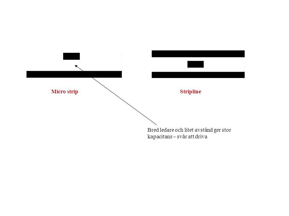 Micro stripStripline Bred ledare och litet avstånd ger stor kapacitans – svår att driva