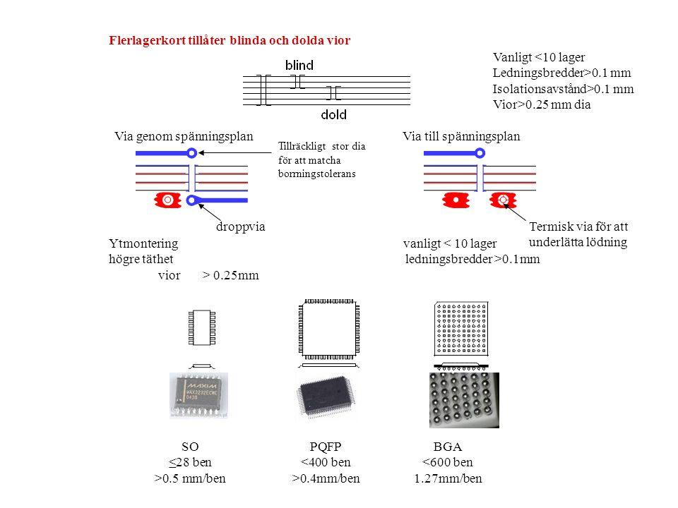 Flerlagerkort tillåter blinda och dolda vior Ytmontering vanligt < 10 lager högre täthet ledningsbredder >0.1mm vior > 0.25mm SOPQFPBGA ≤28 ben<400 be