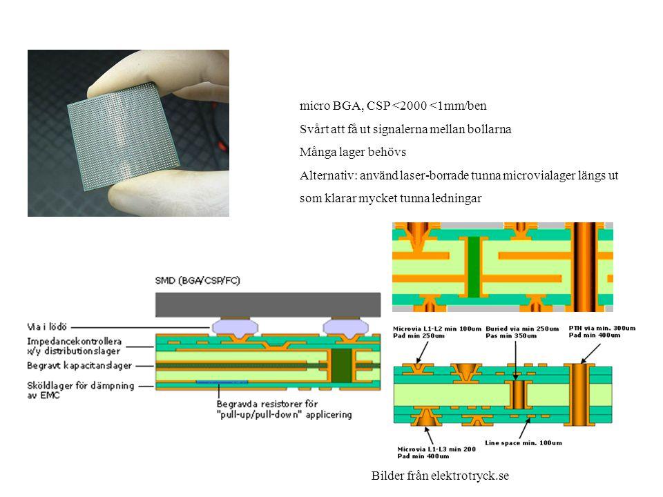 micro BGA, CSP <2000 <1mm/ben Svårt att få ut signalerna mellan bollarna Många lager behövs Alternativ: använd laser-borrade tunna microvialager längs