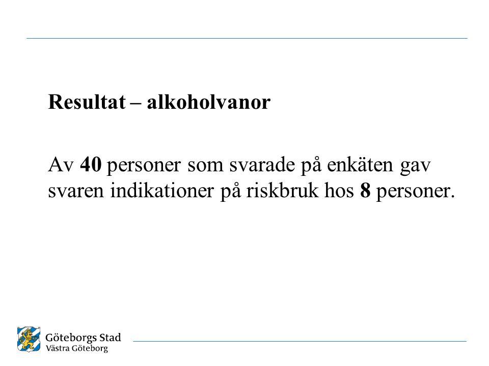 Resultat – alkoholvanor Av 40 personer som svarade på enkäten gav svaren indikationer på riskbruk hos 8 personer.