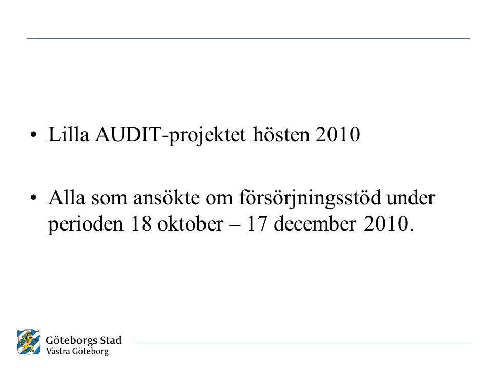 •Lilla AUDIT-projektet hösten 2010 •Alla som ansökte om försörjningsstöd under perioden 18 oktober – 17 december 2010.