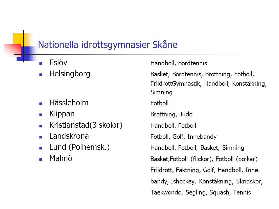 Nationella idrottsgymnasier Skåne  Eslöv Handboll, Bordtennis  Helsingborg Basket, Bordtennis, Brottning, Fotboll, FriidrottGymnastik, Handboll, Kon