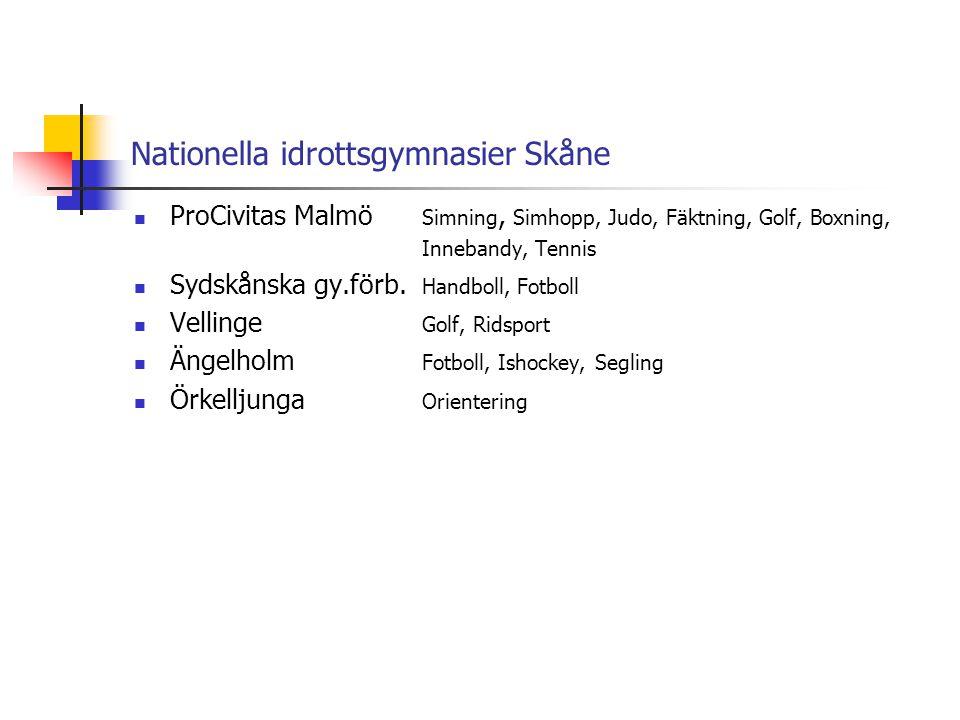 Nationella idrottsgymnasier Skåne  ProCivitas Malmö Simning, Simhopp, Judo, Fäktning, Golf, Boxning, Innebandy, Tennis  Sydskånska gy.förb. Handboll