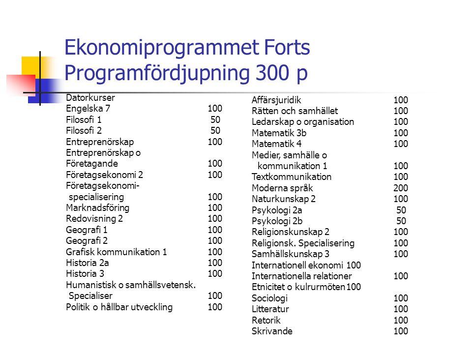 Ekonomiprogrammet Forts Programfördjupning 300 p Datorkurser Engelska 7100 Filosofi 1 50 Filosofi 2 50 Entreprenörskap100 Entreprenörskap o Företagand