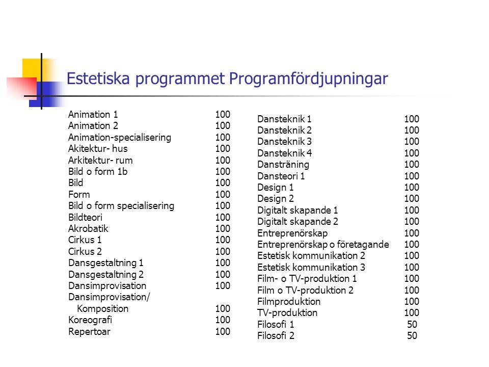 Estetiska programmet Programfördjupningar Animation 1100 Animation 2100 Animation-specialisering100 Akitektur- hus100 Arkitektur- rum100 Bild o form 1