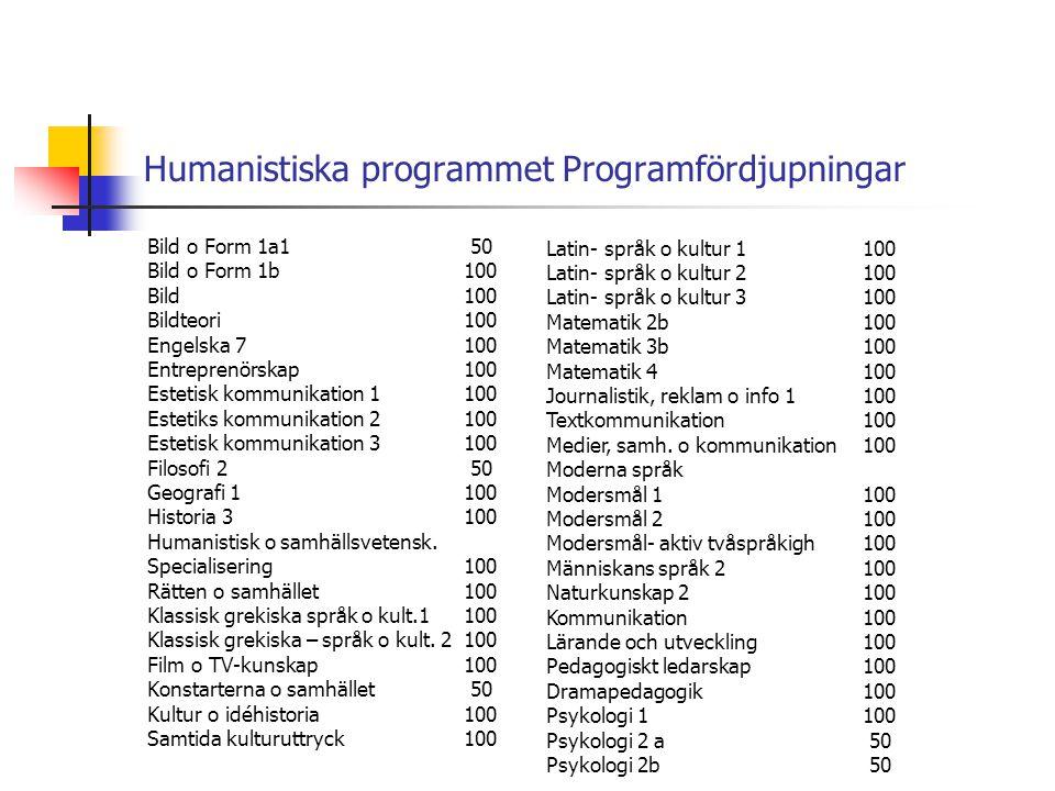 Humanistiska programmet Programfördjupningar Bild o Form 1a1 50 Bild o Form 1b100 Bild100 Bildteori100 Engelska 7100 Entreprenörskap100 Estetisk kommu