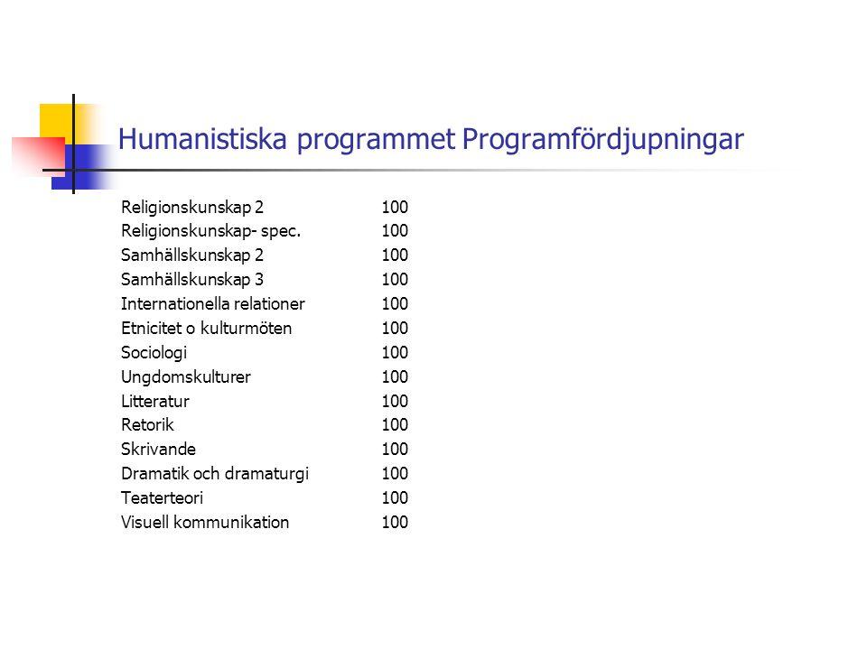 Humanistiska programmet Programfördjupningar Religionskunskap 2100 Religionskunskap- spec.100 Samhällskunskap 2100 Samhällskunskap 3100 Internationell