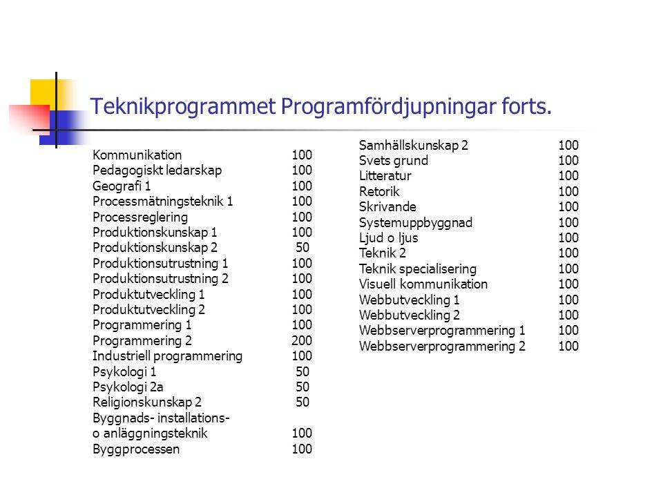Teknikprogrammet Programfördjupningar forts. Kommunikation100 Pedagogiskt ledarskap100 Geografi 1100 Processmätningsteknik 1100 Processreglering100 Pr