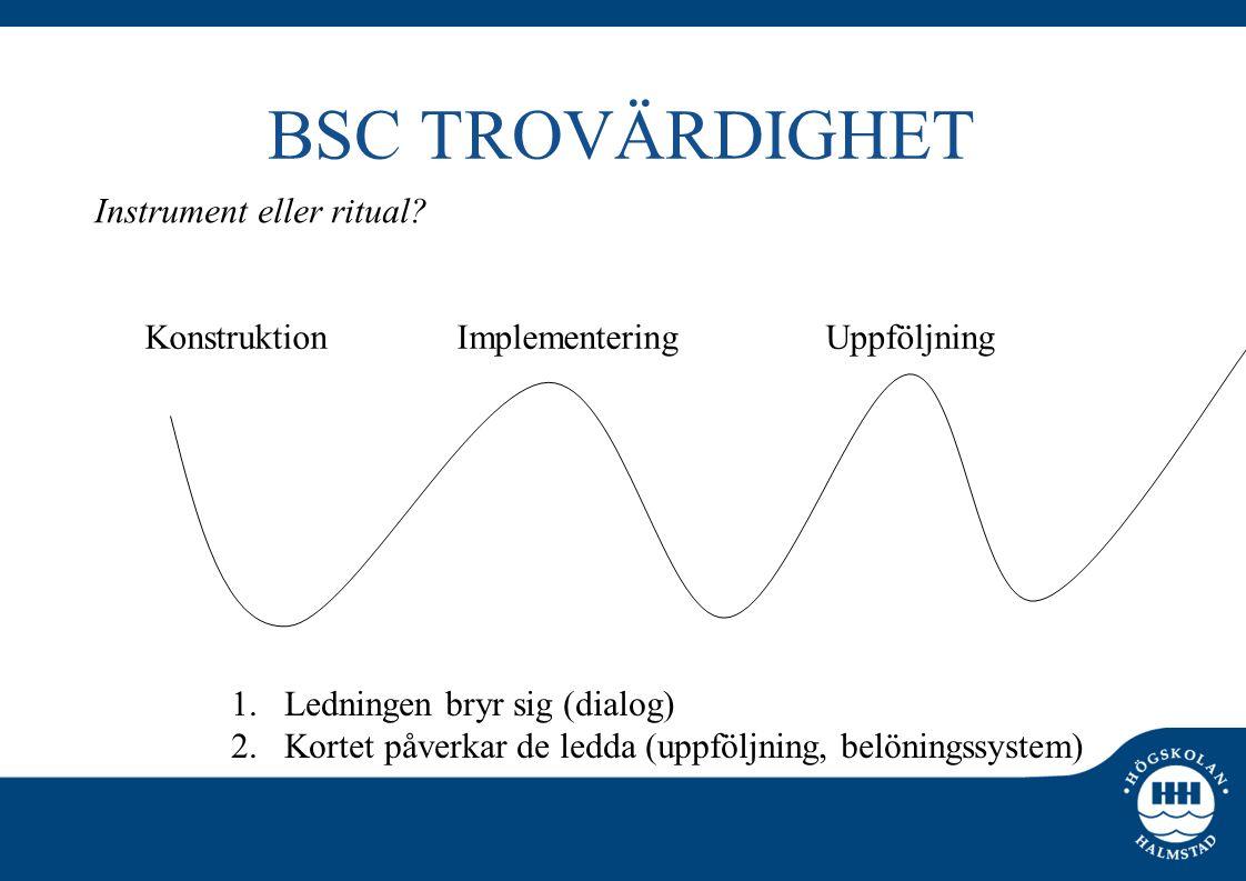 BSC TROVÄRDIGHET Konstruktion Implementering Uppföljning 1.Ledningen bryr sig (dialog) 2.Kortet påverkar de ledda (uppföljning, belöningssystem) Instr