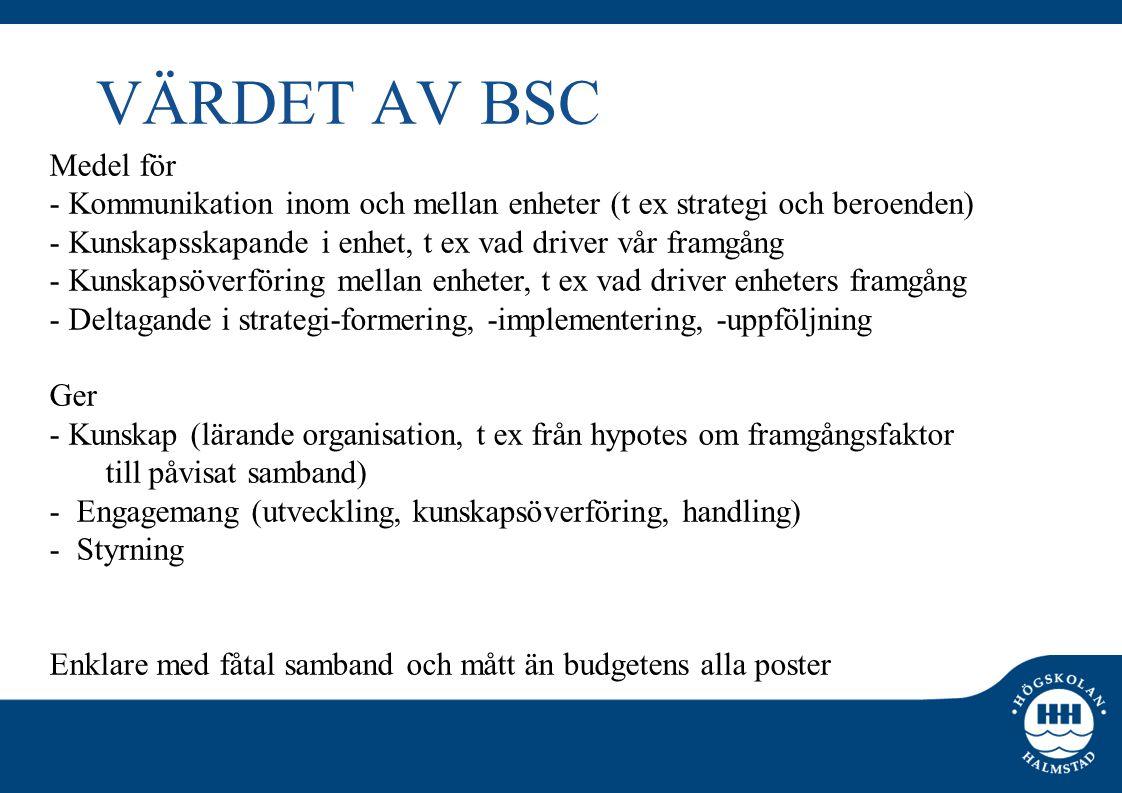 VÄRDET AV BSC Medel för - Kommunikation inom och mellan enheter (t ex strategi och beroenden) - Kunskapsskapande i enhet, t ex vad driver vår framgång
