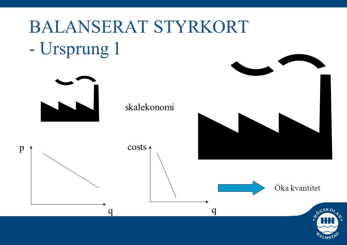 BALANSERAT STYRKORT - Ursprung 1 skalekonomi p q q costs Öka kvantitet