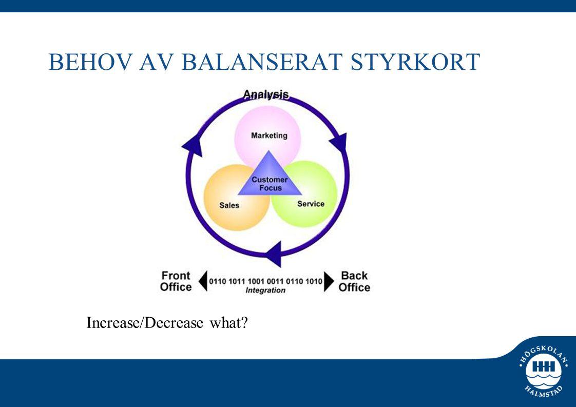 MÅTT FÖR ORSAK OCH PRESTATION •Orsaksmått, dvs FRAMGÅNGSFAKTOR 'lead indicators', 'drivers', indikatorer för framtida prestation, t ex kundnöjdhet för bilföretag (återköp) och medarbetarnöjdhet för konsultföretag (kompetensstabilitet) -Skapa hypoteser om orsak-verkan samband (strategikartan) •Resultatmått, dvs FRAMGÅNGSUTFALL 'lag indicators','outcomes', prestationsmått, HISTORIA, t ex ROA, omsättningshastighet, personalomsättning NOTERA.