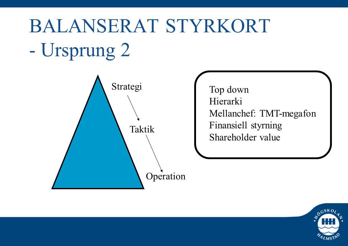 BALANSERAT STYRKORT - Ursprung 2 Strategi Taktik Operation Top down Hierarki Mellanchef: TMT-megafon Finansiell styrning Shareholder value