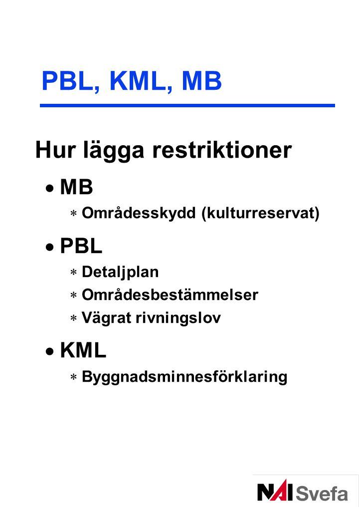  Byggsamråd - interiör  Bygganmälan  Alltid bygganmälan vid underhåll av byggnad med skyddsbestämmelser PBL 9:2  I detaljplan / områdesbestämmelser  Skyddsbestämmelse och rivningsförbud för 3:12-byggnad (5:7, 5:16 PBL).