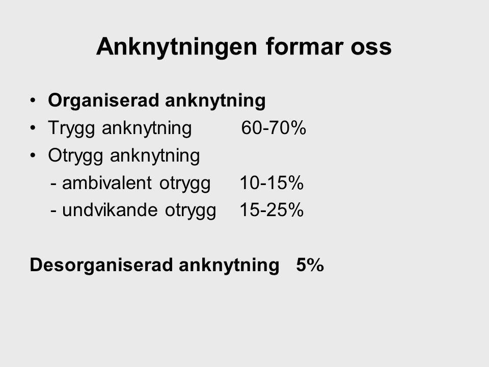 Anknytningen formar oss •Organiserad anknytning •Trygg anknytning 60-70% •Otrygg anknytning - ambivalent otrygg 10-15% - undvikande otrygg 15-25% Deso