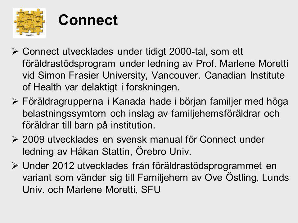  Connect utvecklades under tidigt 2000-tal, som ett föräldrastödsprogram under ledning av Prof. Marlene Moretti vid Simon Frasier University, Vancouv