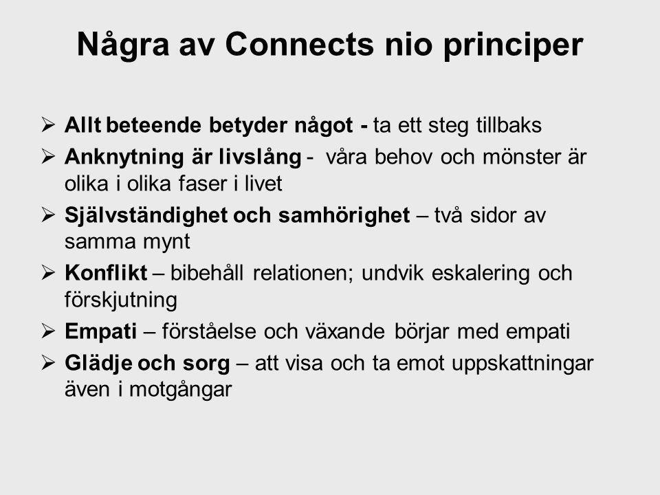Några av Connects nio principer  Allt beteende betyder något - ta ett steg tillbaks  Anknytning är livslång - våra behov och mönster är olika i olik