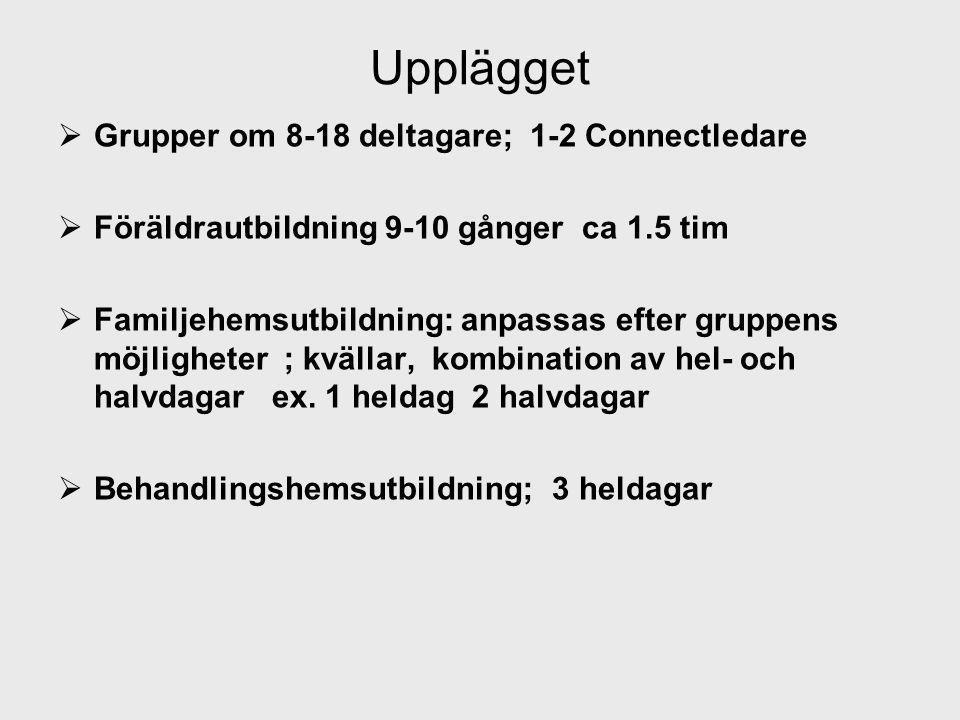 Upplägget  Grupper om 8-18 deltagare; 1-2 Connectledare  Föräldrautbildning 9-10 gånger ca 1.5 tim  Familjehemsutbildning: anpassas efter gruppens