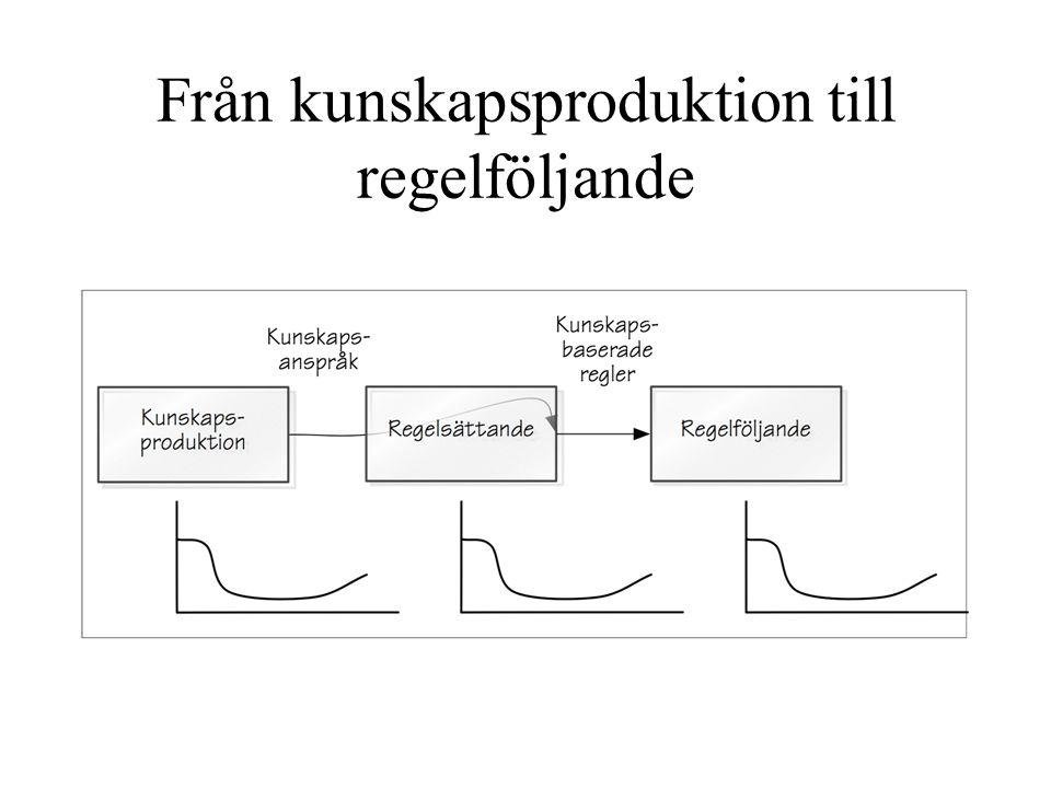 Från kunskapsproduktion till regelföljande