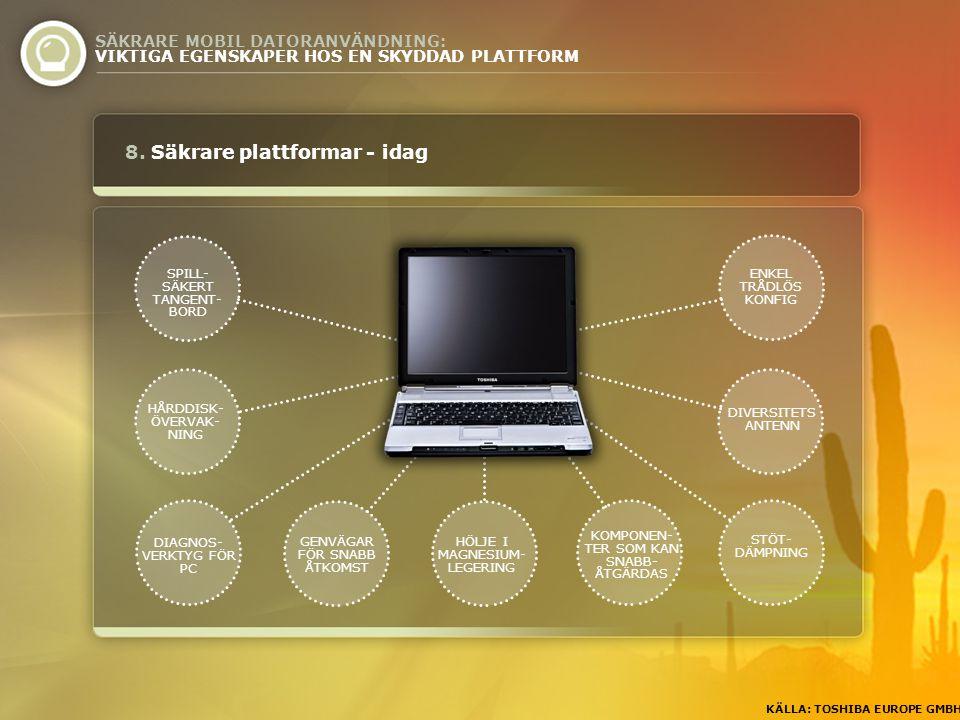 8. Säkrare plattformar - idag HÅRDDISK- ÖVERVAK- NING SÄKRARE MOBIL DATORANVÄNDNING: VIKTIGA EGENSKAPER HOS EN SKYDDAD PLATTFORM DIAGNOS- VERKTYG FÖR
