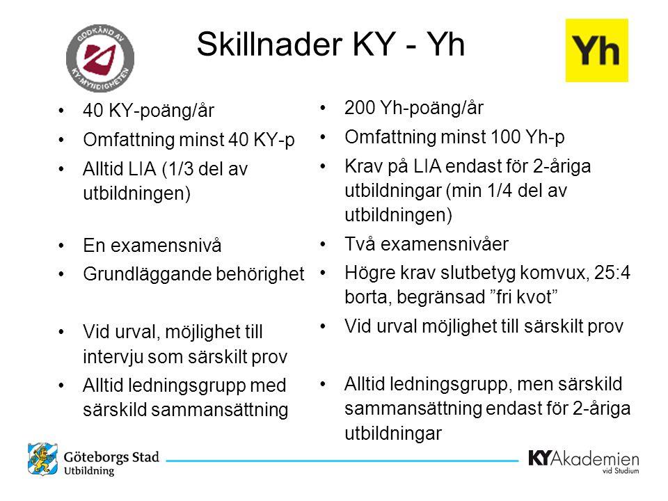•200 Yh-poäng/år •Omfattning minst 100 Yh-p •Krav på LIA endast för 2-åriga utbildningar (min 1/4 del av utbildningen) •Två examensnivåer •Högre krav slutbetyg komvux, 25:4 borta, begränsad fri kvot •Vid urval möjlighet till särskilt prov •Alltid ledningsgrupp, men särskild sammansättning endast för 2-åriga utbildningar Skillnader KY - Yh •40 KY-poäng/år •Omfattning minst 40 KY-p •Alltid LIA (1/3 del av utbildningen) •En examensnivå •Grundläggande behörighet •Vid urval, möjlighet till intervju som särskilt prov •Alltid ledningsgrupp med särskild sammansättning