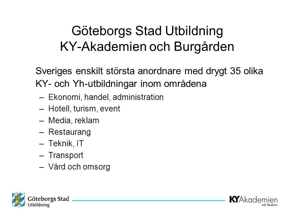 Göteborgs Stad Utbildning KY-Akademien och Burgården Sveriges enskilt största anordnare med drygt 35 olika KY- och Yh-utbildningar inom områdena –Ekon