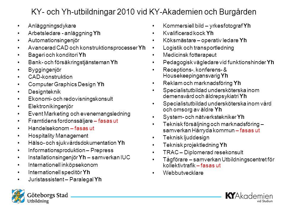 KY- och Yh-utbildningar 2010 vid KY-Akademien och Burgården •Anläggningsdykare •Arbetsledare - anläggning Yh •Automationsingenjör •Avancerad CAD och k