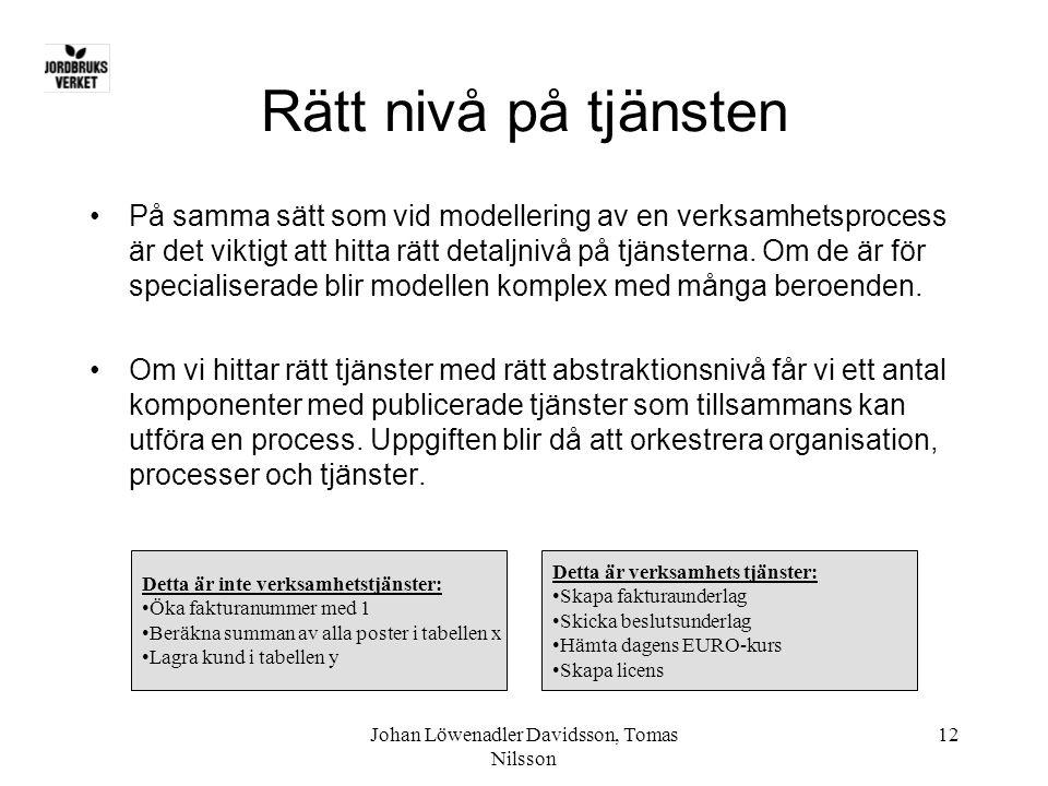 Johan Löwenadler Davidsson, Tomas Nilsson 12 Rätt nivå på tjänsten •På samma sätt som vid modellering av en verksamhetsprocess är det viktigt att hitt