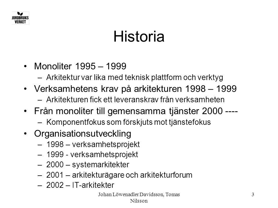 Johan Löwenadler Davidsson, Tomas Nilsson 3 Historia •Monoliter 1995 – 1999 –Arkitektur var lika med teknisk plattform och verktyg •Verksamhetens krav