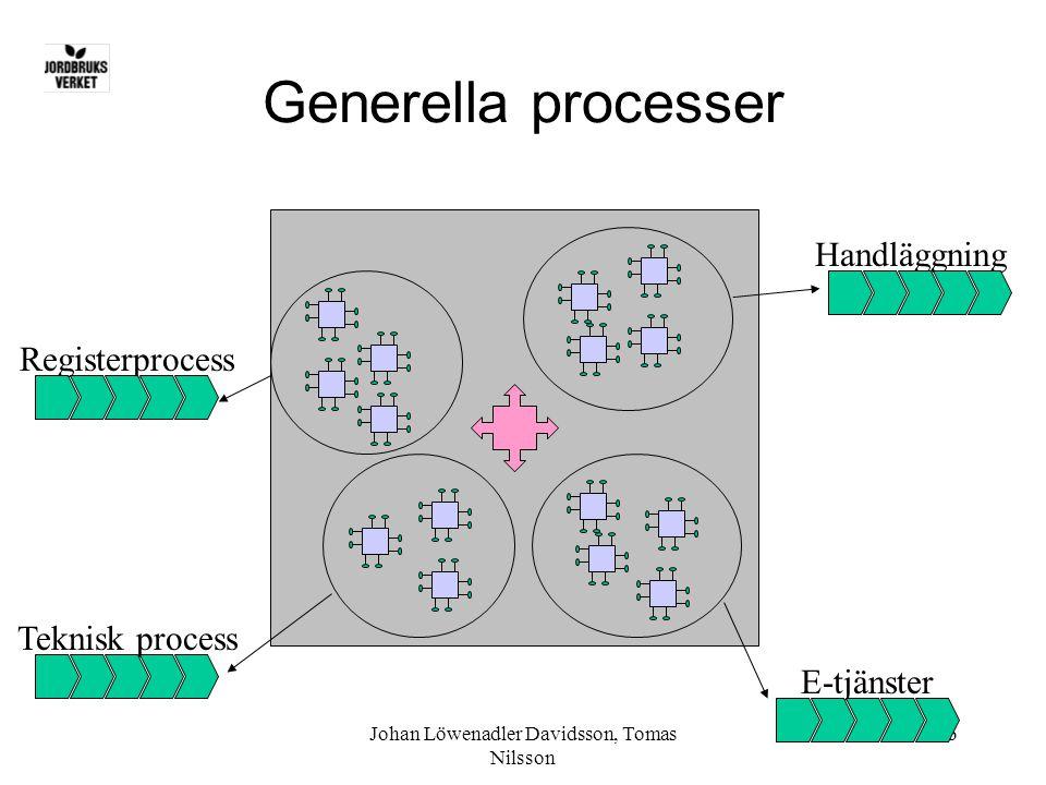 Johan Löwenadler Davidsson, Tomas Nilsson 6 Generella processer Registerprocess E-tjänster Handläggning Teknisk process