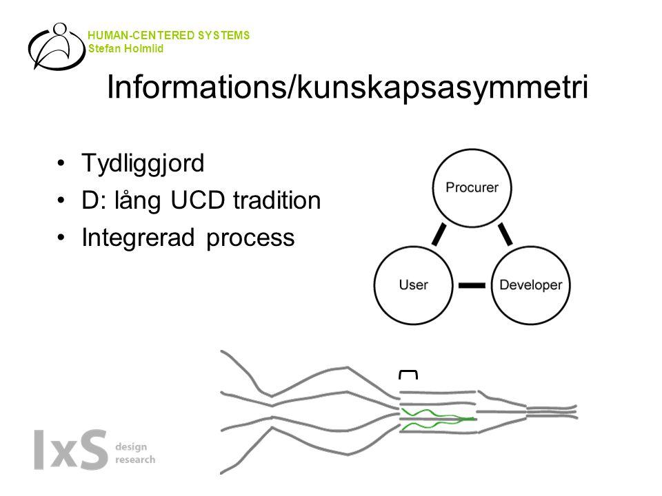 HUMAN-CENTERED SYSTEMS Stefan Holmlid Informations/kunskapsasymmetri •Tydliggjord •D: lång UCD tradition •Integrerad process