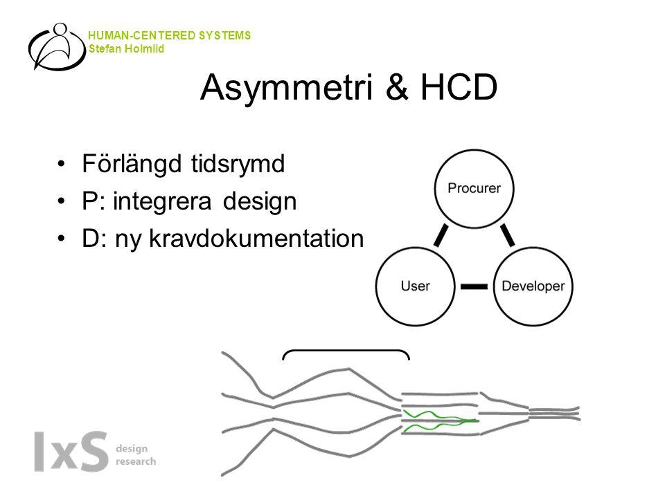 HUMAN-CENTERED SYSTEMS Stefan Holmlid Asymmetri & HCD •Förlängd tidsrymd •P: integrera design •D: ny kravdokumentation