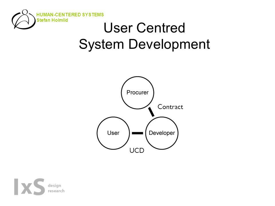 HUMAN-CENTERED SYSTEMS Stefan Holmlid User Centred System Development UCD Contract